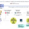 Bonpress| Diagramma della soluzione completa